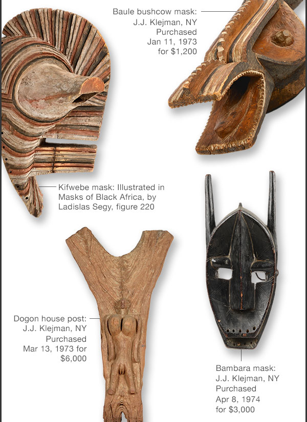 View Millea Bros Oct 9 Tribal Art Auction